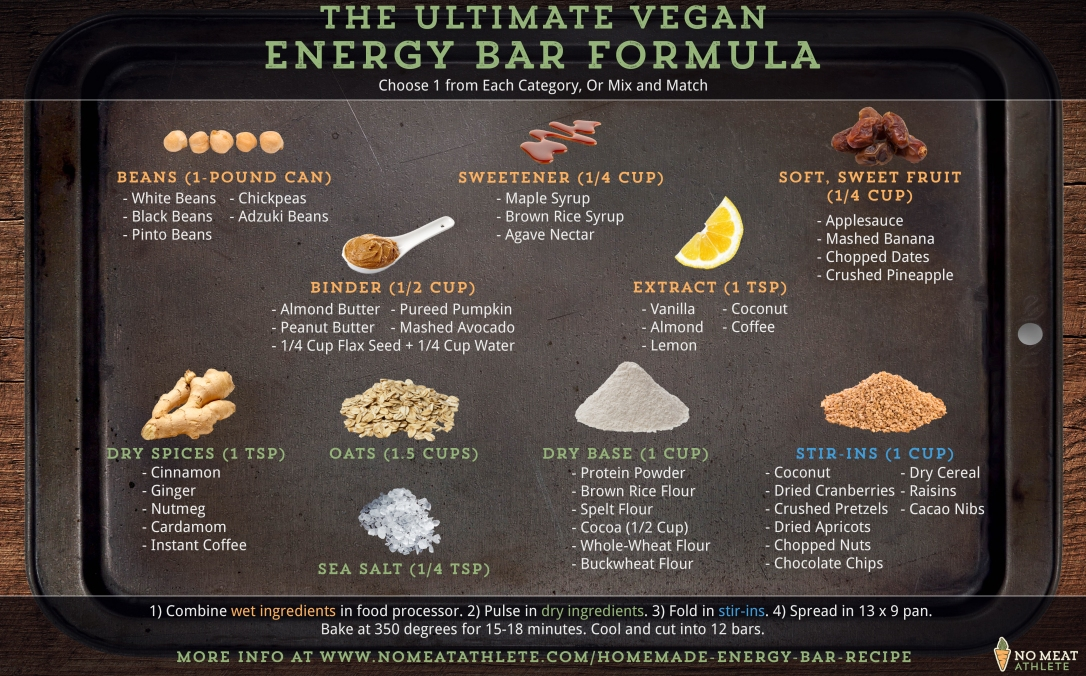 energy-bar-recipe-infographic.jpg